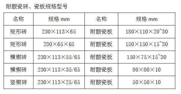 耐酸瓷砖、瓷板规格型号.png